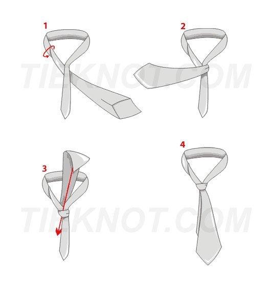 Malý kravatový uzel