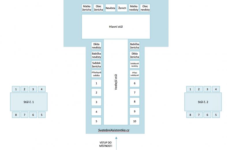 Zasedací pořádek s kombinovaným rozložením stolů