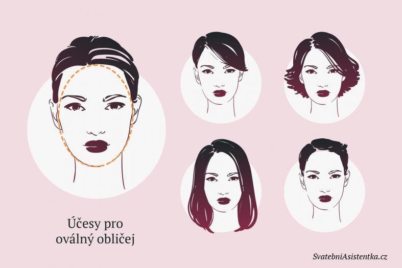 Svatební účesy pro oválný obličej